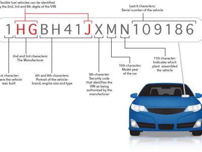 chassisnummer-auto